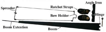 bow rest components